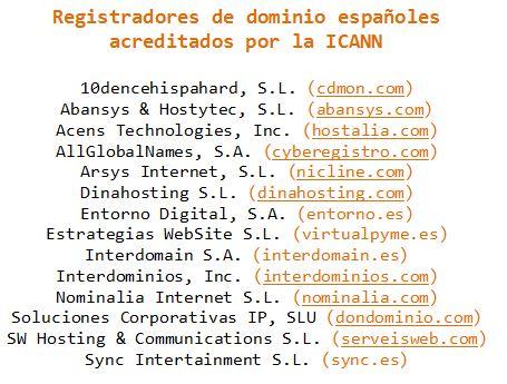 Registradores dominio españoles